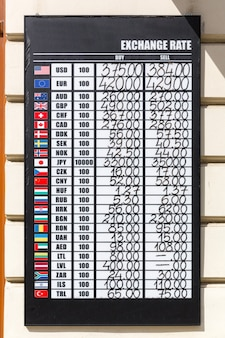 Tabellone dei tassi di cambio con più valute