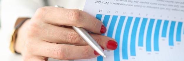 Mano femminile che sfoglia documenti con grafici sul grafico del primo piano degli appunti dell'attività dei visitatori