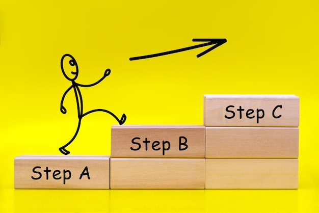 Figura di un piccolo uomo che sale i gradini della scala con le parole step a, step b, step c. business and performance concept.
