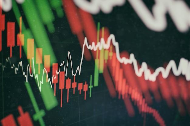 Strumenti finanziari con vari tipi di indicatori inclusa l'analisi del volume per l'analisi tecnica professionale sul monitor di un computer. concetto di analisi fondamentale e tecnica.