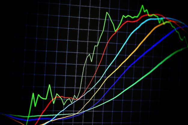 Forex grafico business o borsa del mercato del grafico a linee del grafico azionario, linea di prezzo tecnica con indicatore sullo sfondo dello schermo del computer grafico, progettazione grafica di compravendita di azioni per il commercio di investimenti finanziari