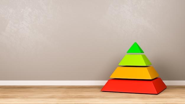 Struttura piramidale a quattro livelli nella stanza