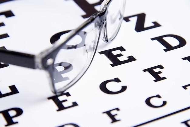 Gli occhiali giacciono sul tavolo per la visita oculistica.