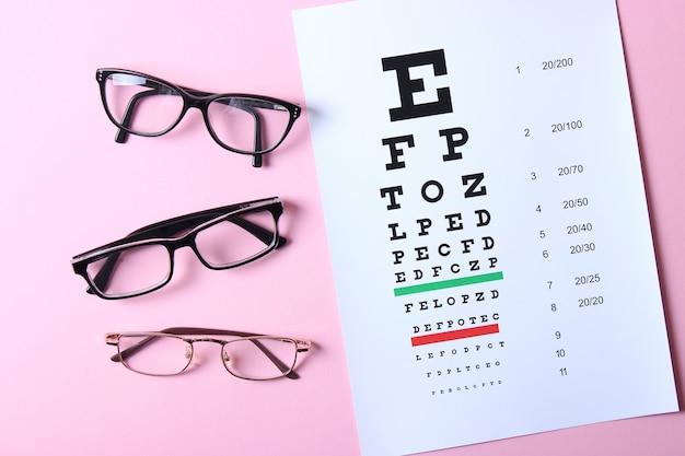 Occhiali e un tavolo per il controllo della vista su uno sfondo colorato vista dall'alto