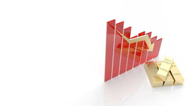 La barra d'oro e la freccia del grafico verso il basso per il rendering 3d del contenuto di prezzo dell'oro