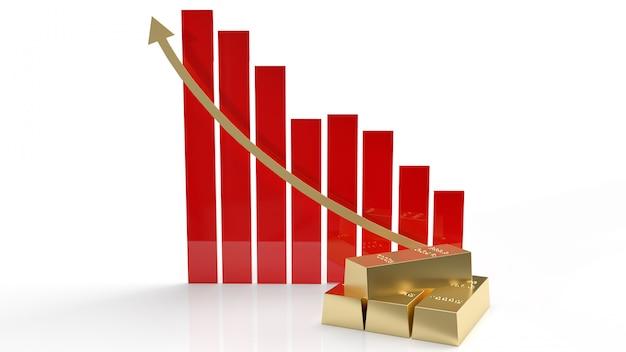 La barra d'oro e la freccia del grafico verso l'alto per il rendering 3d del contenuto di prezzo dell'oro