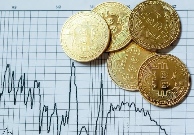 Valuta crittografica di mining bitcoin oro