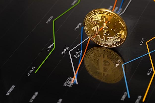 Bitcoin d'oro in piedi su statistiche e grafici e grafici finanziari su valori e prezzi di criptovaluta. denaro virtuale o criptovaluta blockchain.
