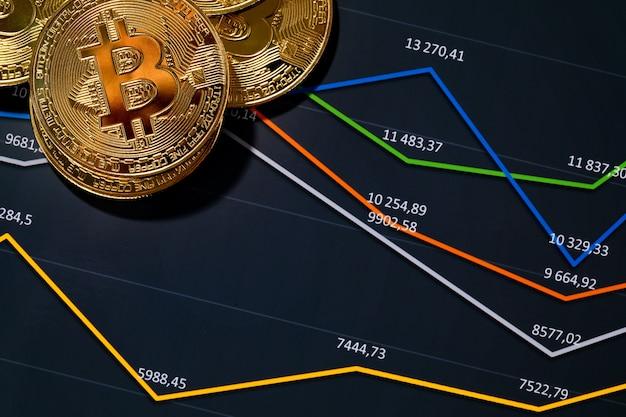 Bitcoin d'oro su statistiche e grafici finanziari su valori e prezzi di criptovaluta. denaro virtuale o criptovaluta blockchain.
