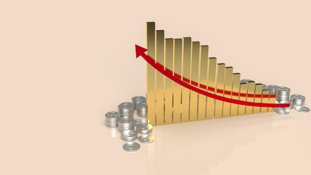 Il grafico dell'oro e le monete dei soldi per il concetto di finanza o affari 3d rendering