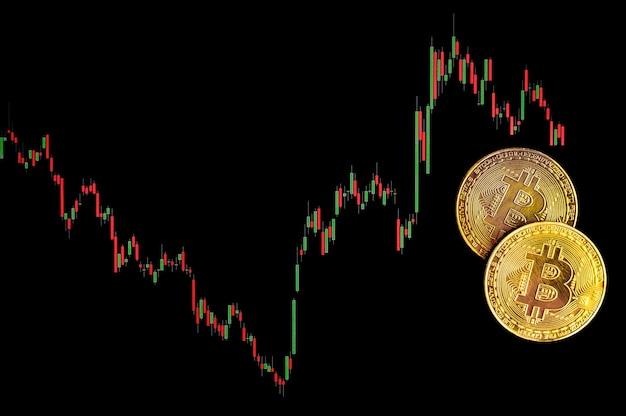 Moneta d'oro con simbolo bitcoin con grafico a candeliere in backgroud