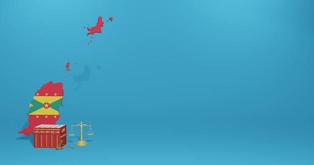 Legge di grenada per infografiche, contenuti dei social media nel rendering 3d