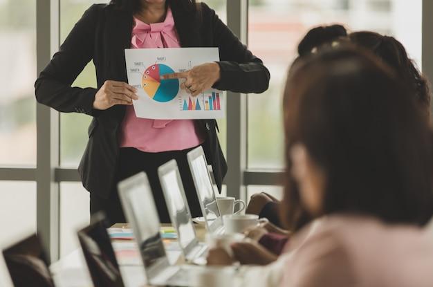 Gruppo di donne d'affari che si incontrano in ufficio, leader o manager che tengono grafico e grafico mentre spiegano i dettagli e il significato al pubblico, i colleghi la ascoltano ed esprimono comprensione.