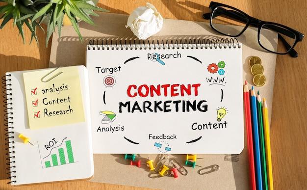 Scrittura a mano della parola content marketing in taccuino sul tavolo di legno
