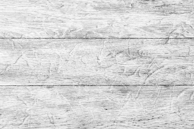 Sfondi di legno bianco ad alta risoluzione