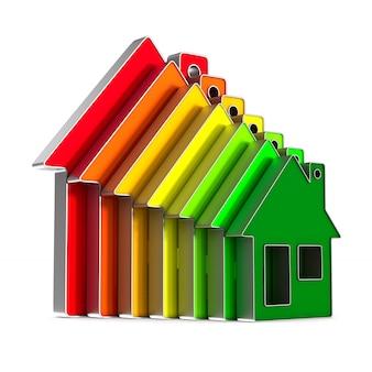 Casa e risparmio energetico su sfondo bianco.