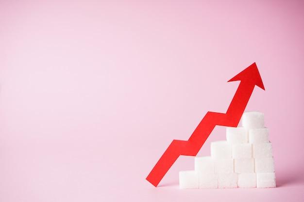 Aumento del concetto di livelli di zucchero nel sangue