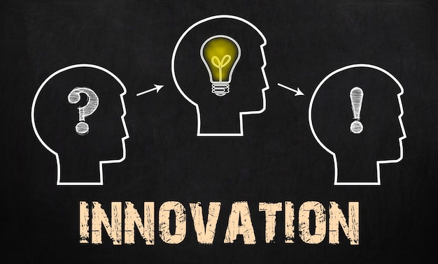 Innovazione - gruppo di tre persone con punto interrogativo, ruote dentate e lampadina su sfondo lavagna.