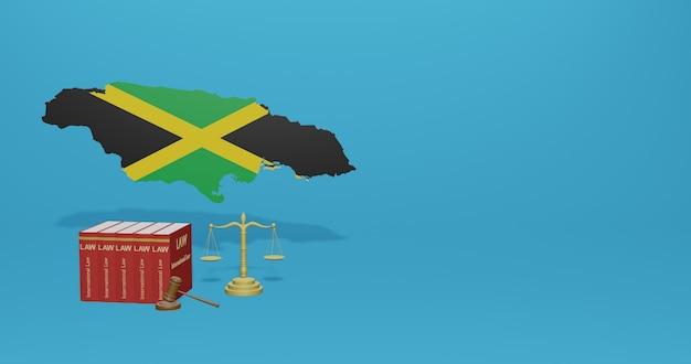 Legge giamaicana per infografiche, contenuti dei social media nel rendering 3d