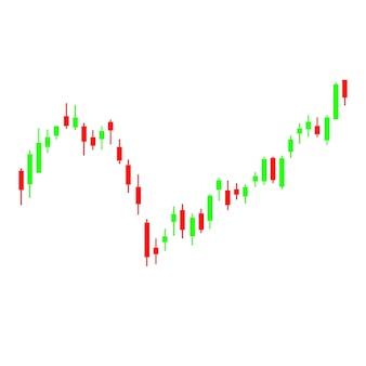 Candele giapponesi rosse e verdi, tipo di grafico a intervalli, indicatore tecnico, visualizzazione delle variazioni delle quotazioni azionarie