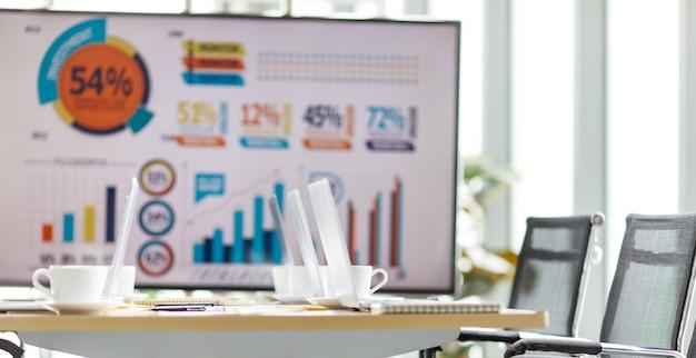 Computer portatili e tazze di caffè caldo bianco su un piccolo piatto posizionato sul tavolo di lavoro pieno di documenti cartacei dell'azienda nella sala riunioni di fronte al grafico del tasso di crescita target e al grafico sul grande schermo.
