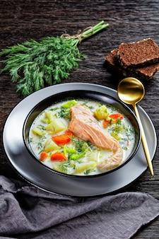 Lohikeitto, zuppa di salmone con panna, patate, carote, porri e aneto in una ciotola nera su un tavolo di legno scuro con pane di segale, cucina finlandese, piatto classico, vista verticale dall'alto