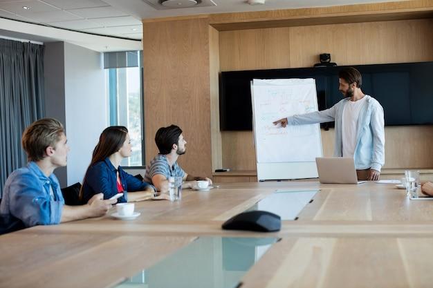 Uomo che dà la presentazione ai suoi colleghi nella sala conferenze in ufficio