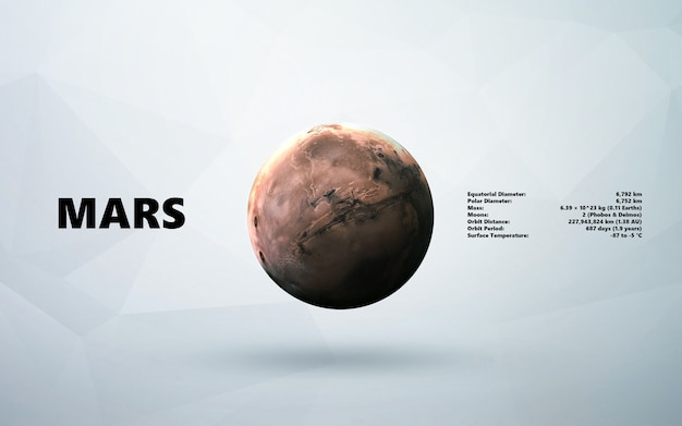 Marte. stile minimalista