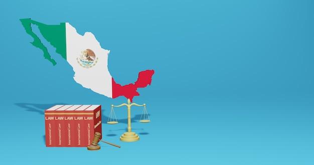 Legge messicana per infografica, contenuti dei social media nel rendering 3d