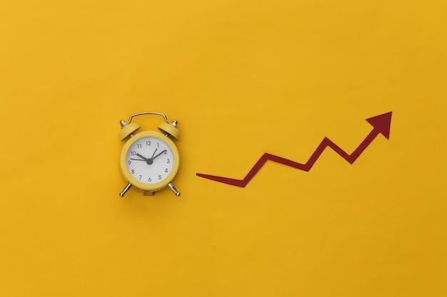 Mini sveglia e freccia di crescita rossa su sfondo giallo.
