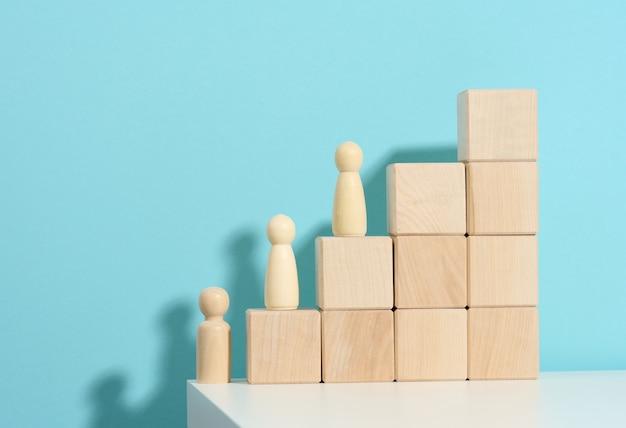 Figurine di legno in miniatura su gradini di blocco di legno, concetto di crescita della carriera, raggiungimento degli obiettivi. crescita personale, capo della società, ceo