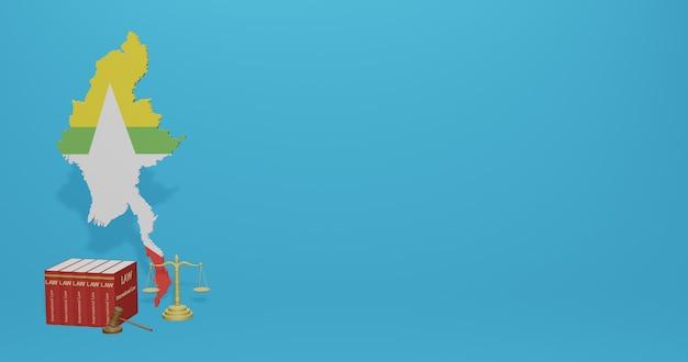 Legge birmana per infografiche, contenuti dei social media nel rendering 3d