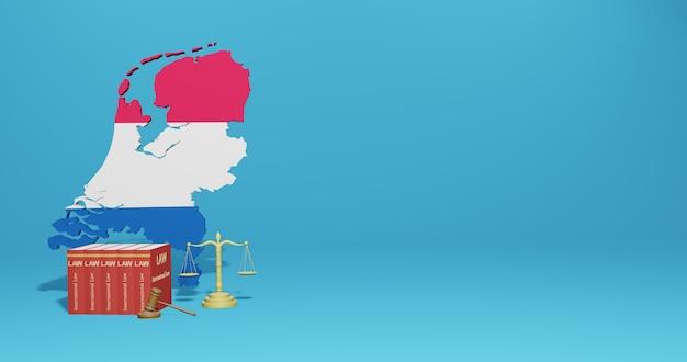 Legge olandese per infografiche, contenuti dei social media nel rendering 3d