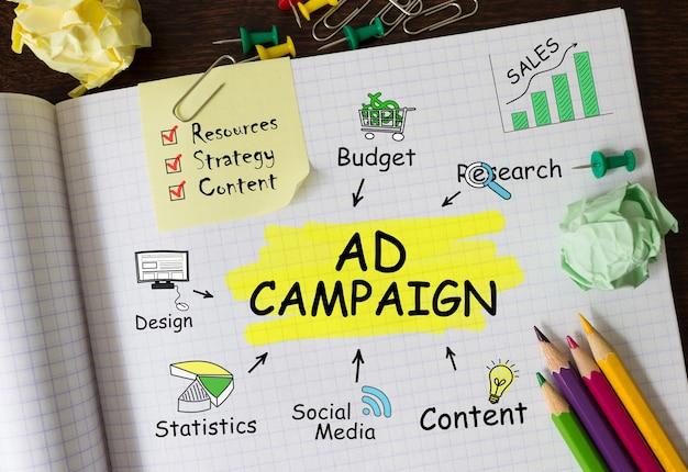 Notebook con strumenti e note sulla campagna pubblicitaria
