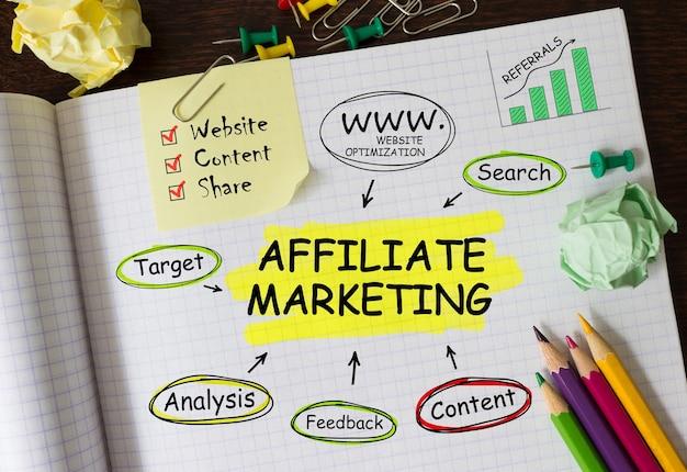Notebook con strumenti e note sul marketing di affiliazione, concetto