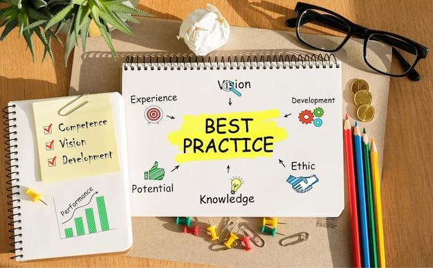 Notebook con strumenti e note sulle migliori pratiche