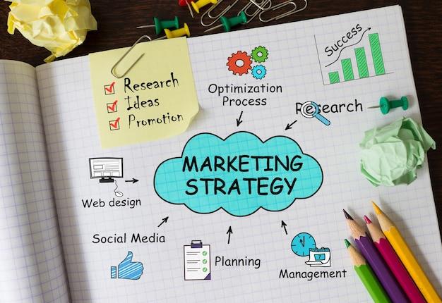 Notebook con strumenti e note sulla strategia di marketing, concetto