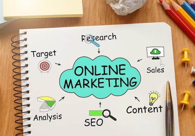 Notebook con strumenti e note sul marketing in linea
