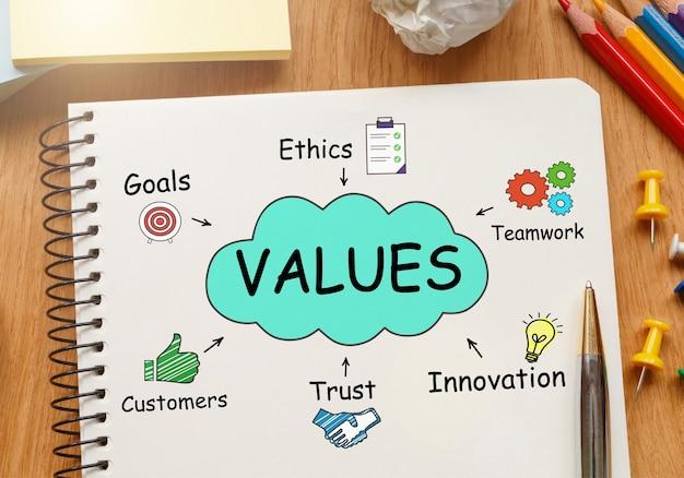 Notebook con strumenti e note sui valori