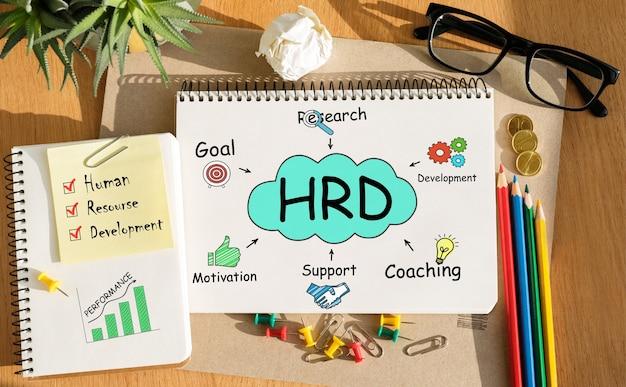 Notebook con strumenti e note su hrd, concetto
