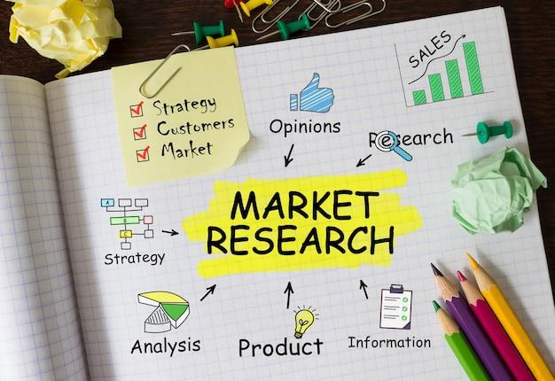 Notebook con strumenti e note sulle ricerche di mercato