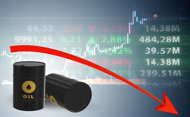 Prezzi del petrolio in calo