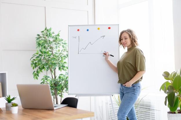 Presentazione online, webinar, riunione online. la giovane donna di affari parla alla videochiamata del pubblico, collegamento video.