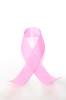 Consapevolezza del cancro al seno rosa