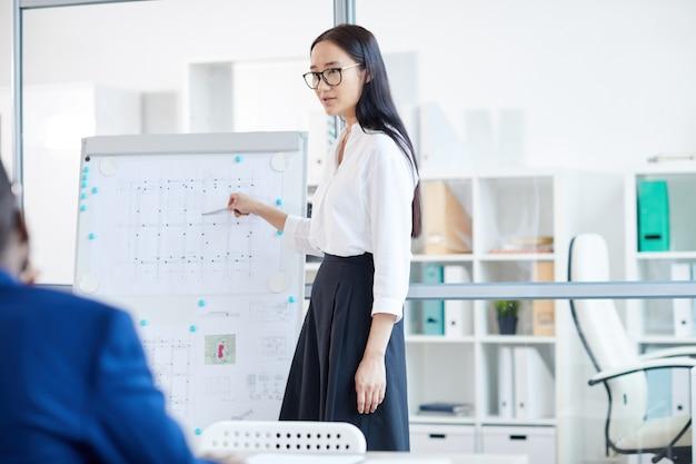 Ritratto di giovane imprenditrice asiatica che punta alla lavagna durante la presentazione del progetto di design durante la riunione in ufficio, copia ritmo