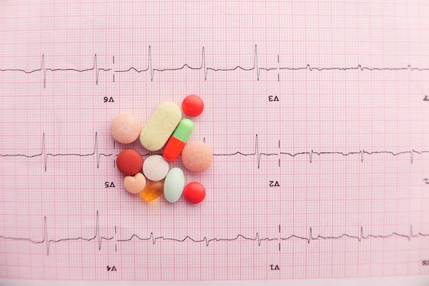 Prescrizione medica pillole su un diagramma cardio