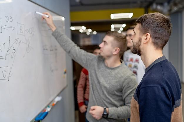 Equipaggio professionale di manager che analizzano il piano durante la riunione in piedi vicino alla lavagna a fogli mobili