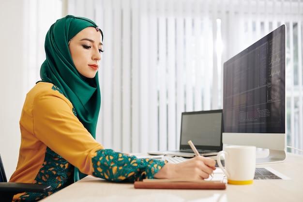Programmazione donna musulmana
