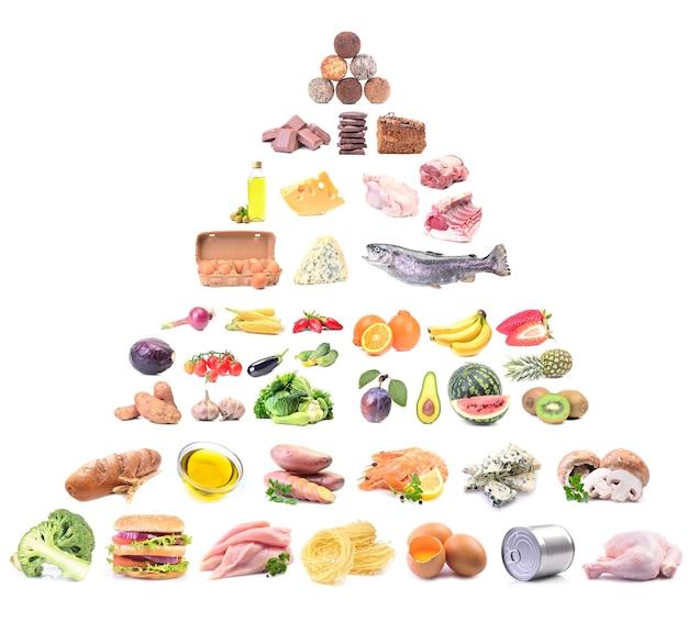 La piramide dei prodotti su sfondo bianco