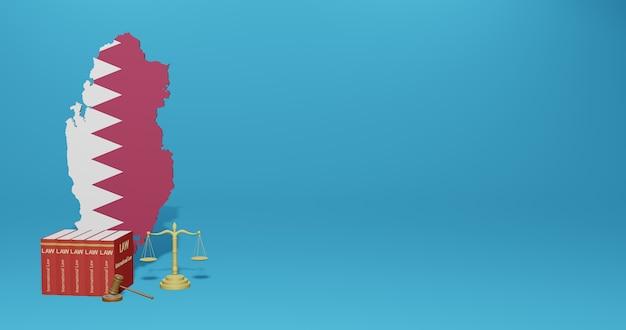Legge del qatar per le infografiche, i contenuti dei social media nel rendering 3d